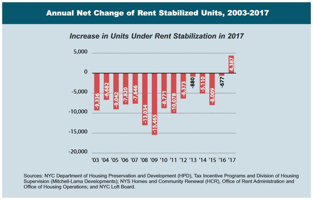 Rent-Stabilized-Apartments-03