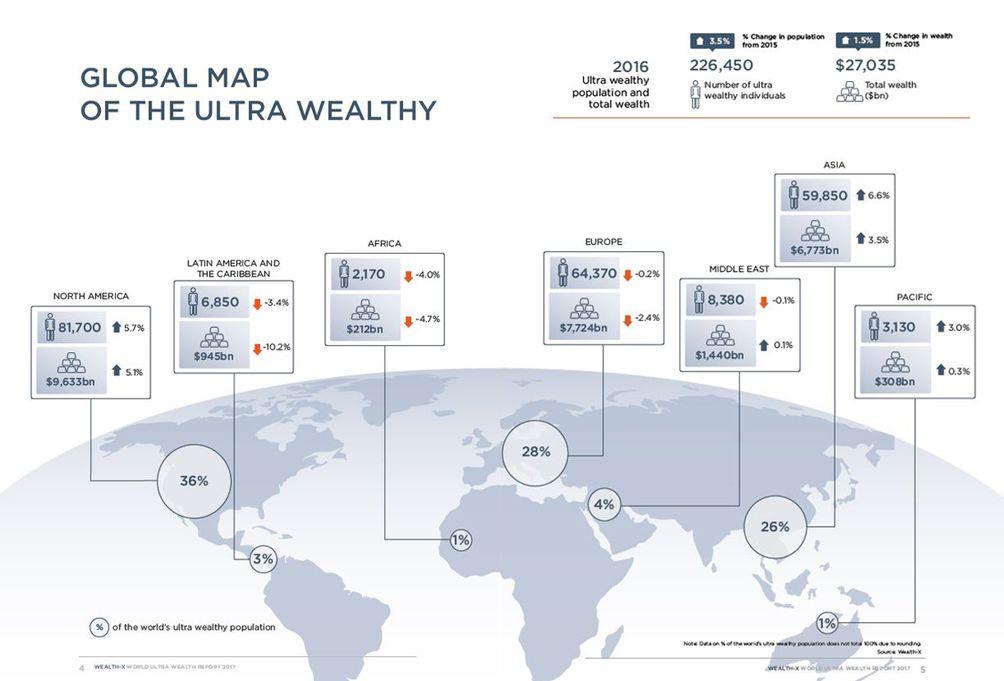 high net worth individuals list