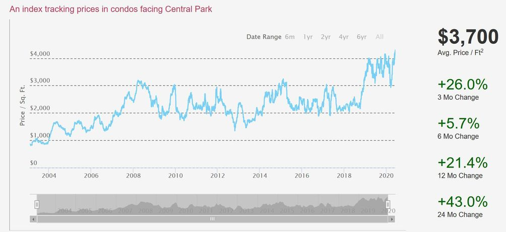 Central-Park-Condos-01