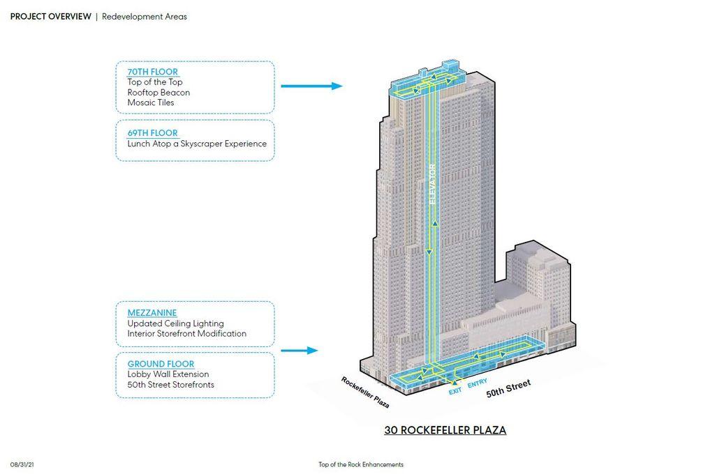 Rockefeller Centeer observation Deck