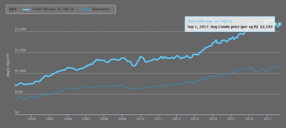 Market-data-03