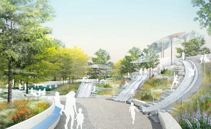 The Battery Conservancy (TBC)