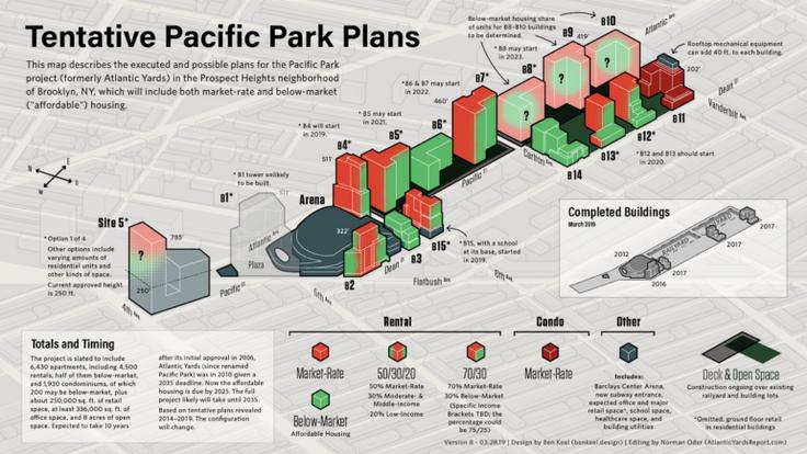 Pacific-Park
