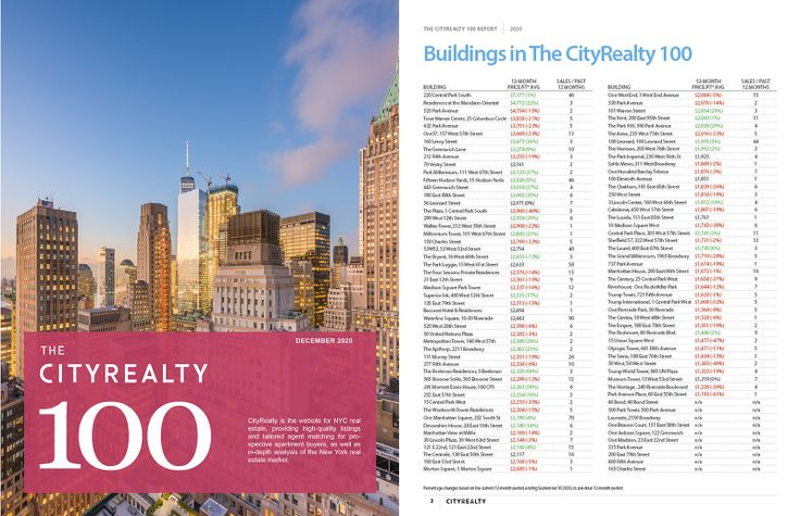 Capture from 2020's CityRealty 100 Report