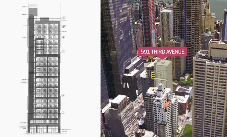 Proposed Building at 591 Third Avenue